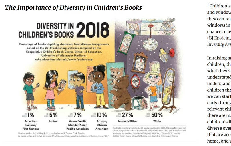 Screenshot of student website; picture of posted or diversity books in 2018 alongside some of the text.